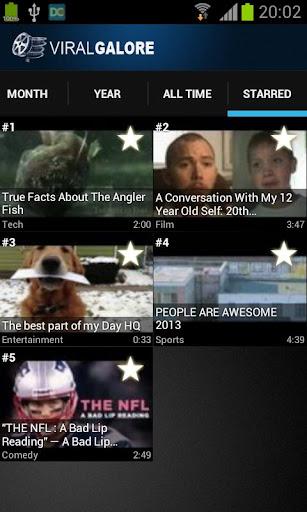 【免費娛樂App】Viral Galore-APP點子