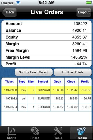 EXNESS MT4 droidTrader - screenshot