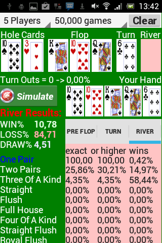 Poker bankroll calculator tournament