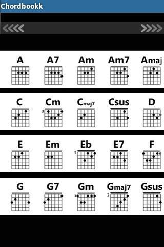 Guitar Eb Chord Auto Design Tech - guitar chord gsus4 auto design tech