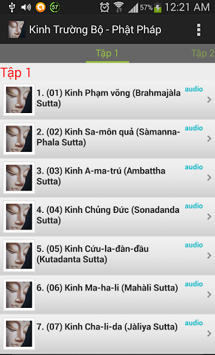 Kinh Truong Bo - Phat Phap
