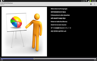 Screenshot of Remote Pro PowerPoint Keynote