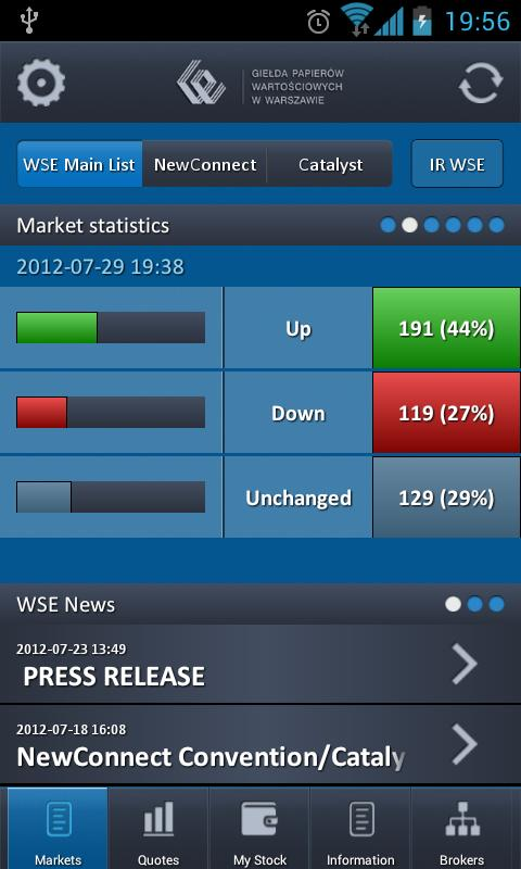 Warsaw Stock Exchange - screenshot