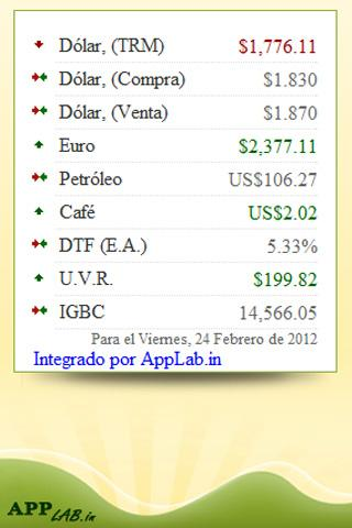 Indicadores Económicos- screenshot