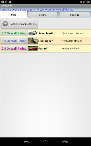 Car Ratings