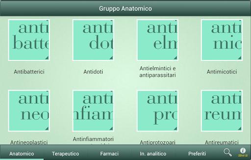Farmacologia 2014 1.0