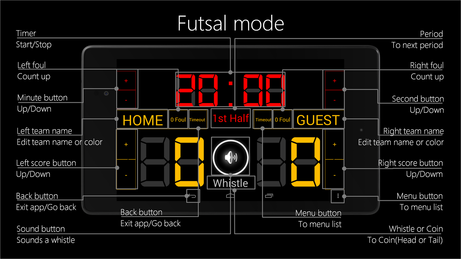 Scoreboard Futsal- screenshot