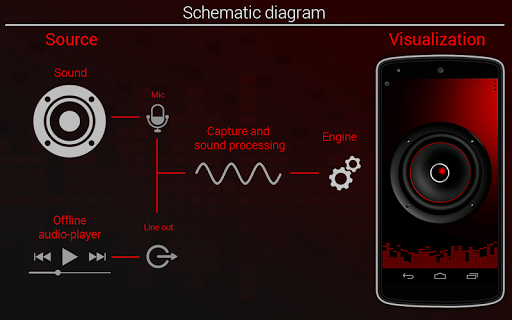 Sound Visualizer: Speaker