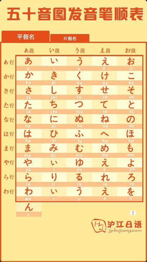日语五十音图- screenshot