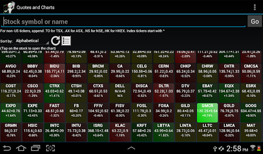 Interactive Stock Charts- screenshot thumbnail