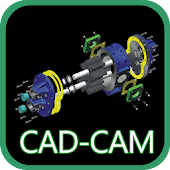 CAD-CAM prototyping Applicatio