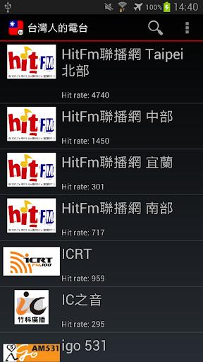 台湾人的电台 - Taiwan Radio