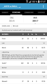 The ESPNcricinfo Cricket App Screenshot 3