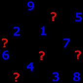 Quick Sudoku Solver