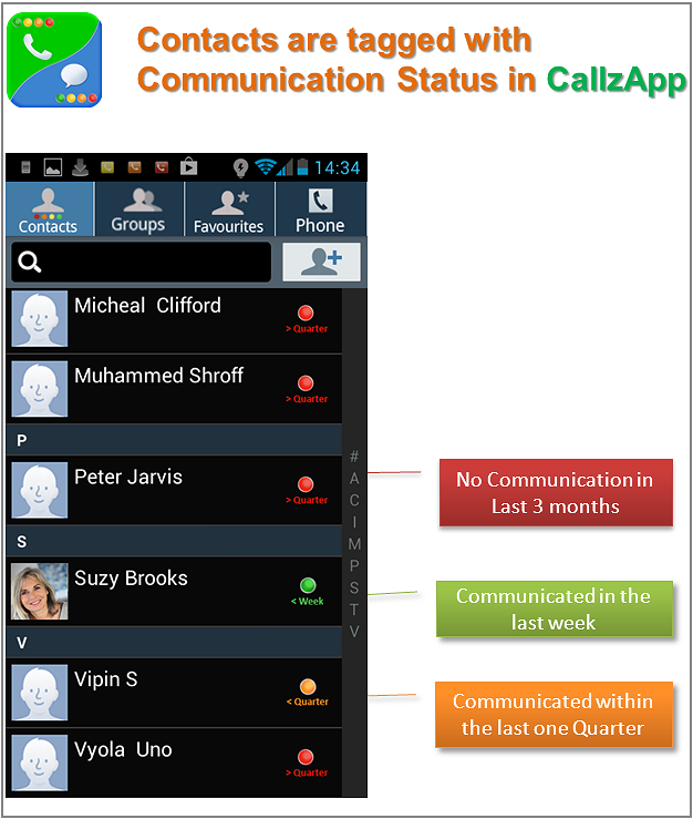 CallzApp- screenshot