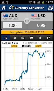 Forex Currency Converter - screenshot thumbnail