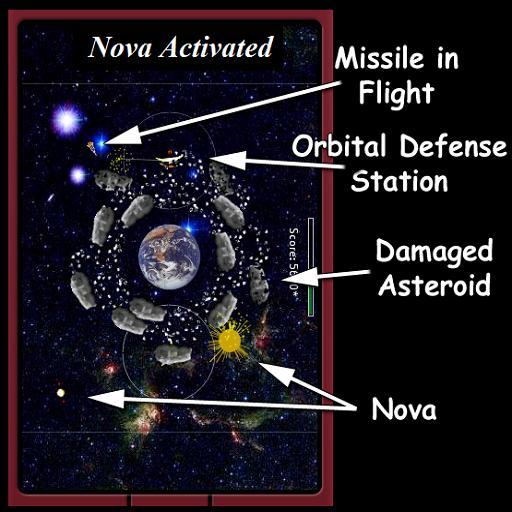 Nova Activated  Demo