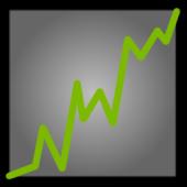 Stockzi Analyzer Pro