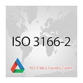 ISO 3166-2 Country Codes