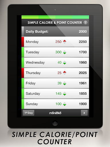 Simple Calorie Point Counter