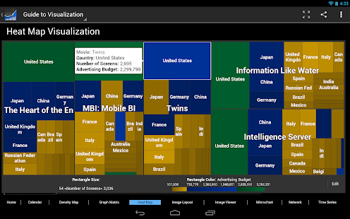 MicroStrategy Mobile- screenshot thumbnail
