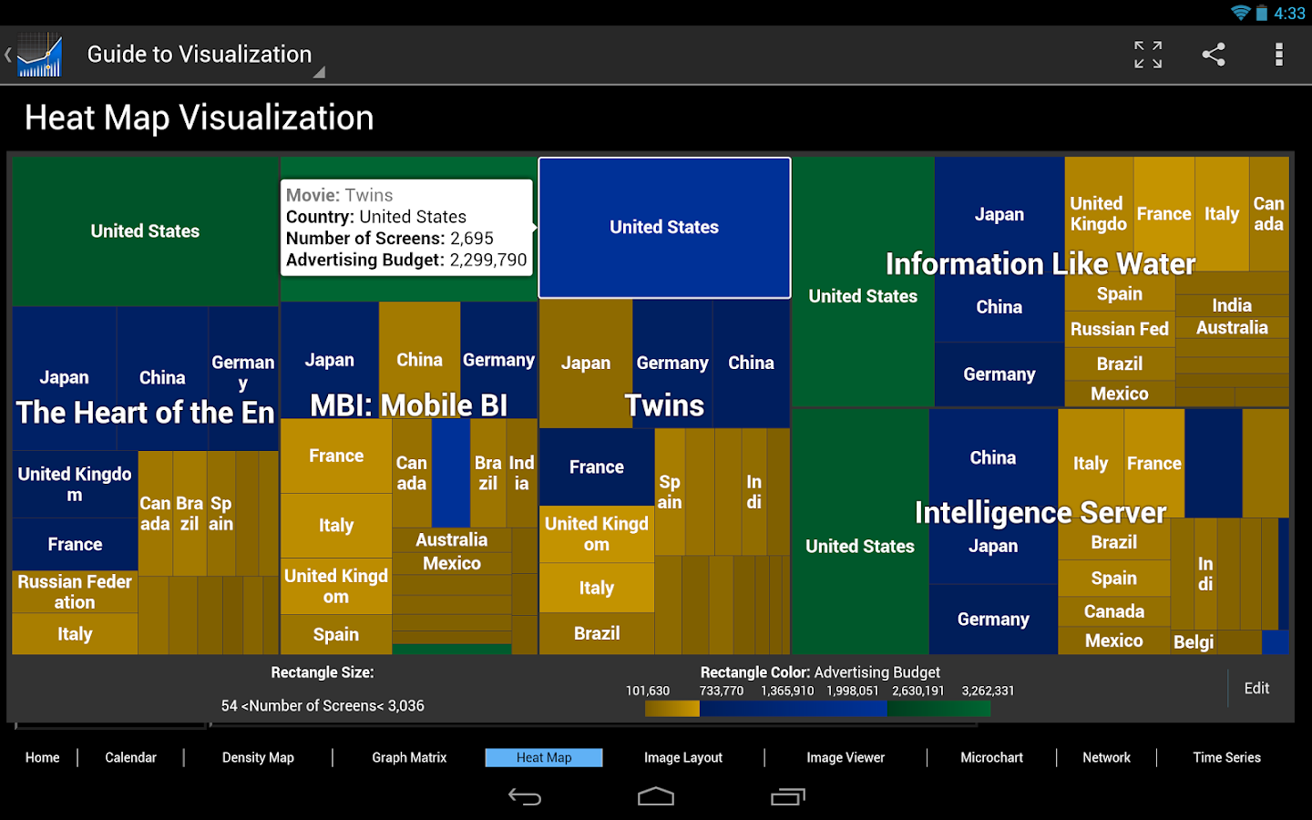 MicroStrategy Mobile - screenshot