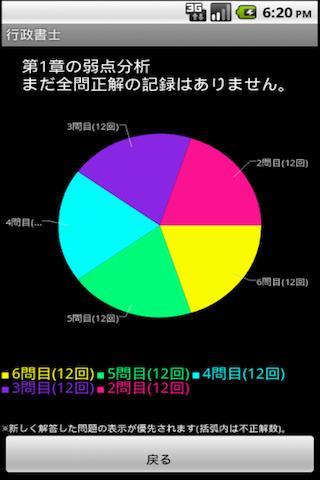 【2013年版TOEIC】文法200点アップ 完全版