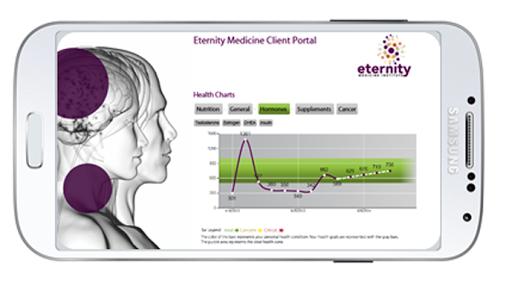 Eternity Medicine Health App