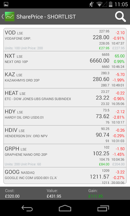 shareprice research- screenshot