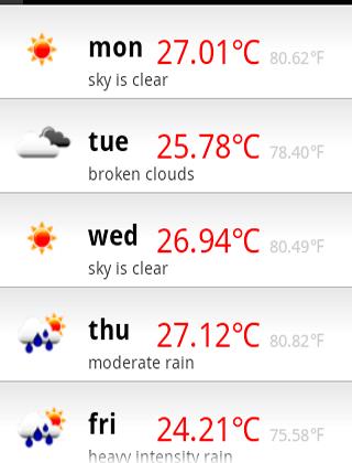 Jamshedpur Weather Forecast