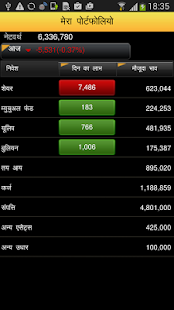 Moneycontrol Markets on Mobile - screenshot thumbnail