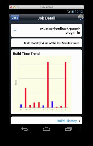 【免費商業App】Oracle Hudson Mobile Monitor-APP點子