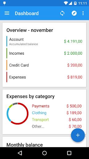 财务经理费
