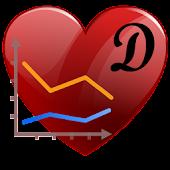 Health Tracker: Diabetes