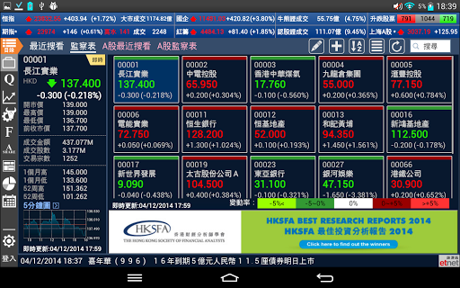 經濟通 強化版TQ 平板 -免費即時股票期指- etnet