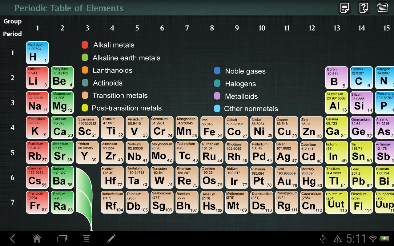 Periodic table of elements android apps on google play periodic table of elements screenshot gamestrikefo Images