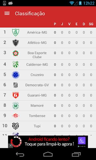 Campeonato Mineiro 2015