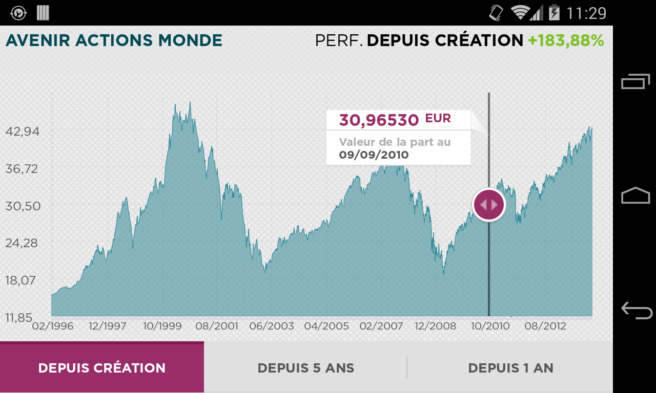 Mon Epargne Salariale - screenshot