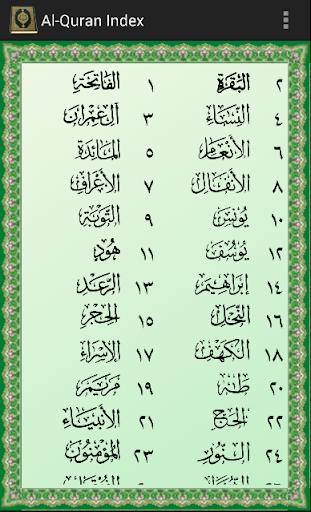 Al-Quran Pro