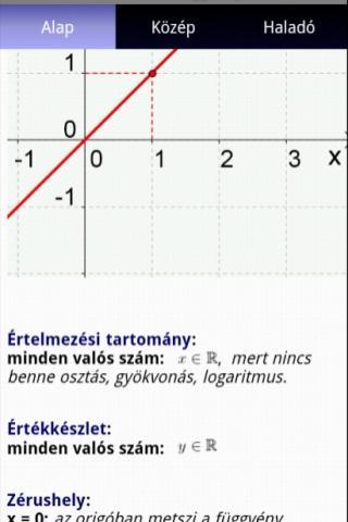 matekonline - Elméleti alapok