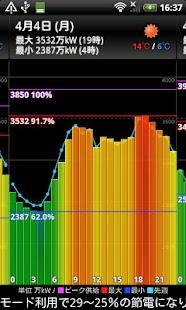 電力の使用状況ウィジェット- screenshot thumbnail