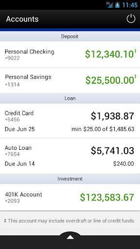 Fidelity Bank MA