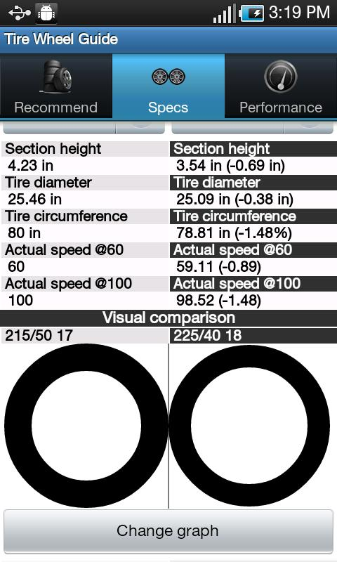 Motorcycle Tire Size Comparison Visual | 2018 Dodge Reviews