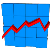 Finance Graphs Free