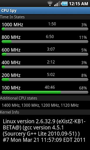 CPU Master
