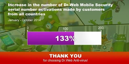 Dr.Web v.9 Anti-virus Light Screenshot 1