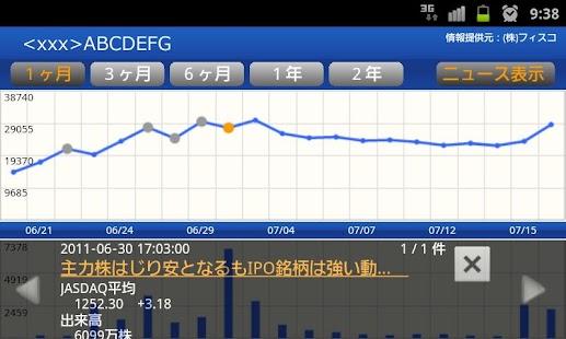 速報株式ニュース 株価、チャート、企業情報など配信中- screenshot thumbnail