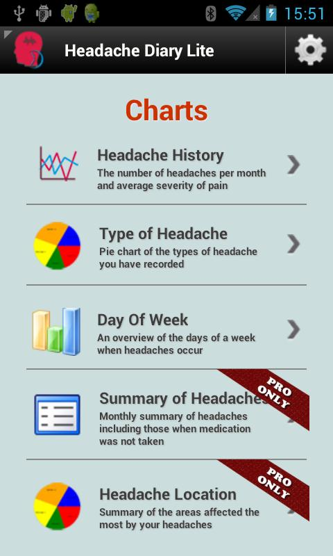 Headache Diary Lite - screenshot