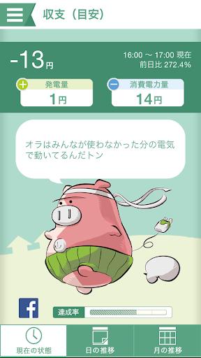 【免費工具App】フレッツ•ミルエネ-APP點子