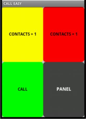 【免費通訊App】調用很容易-APP點子